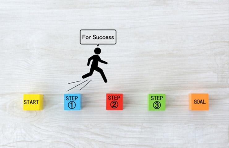 成功的ゴールのためのステップ