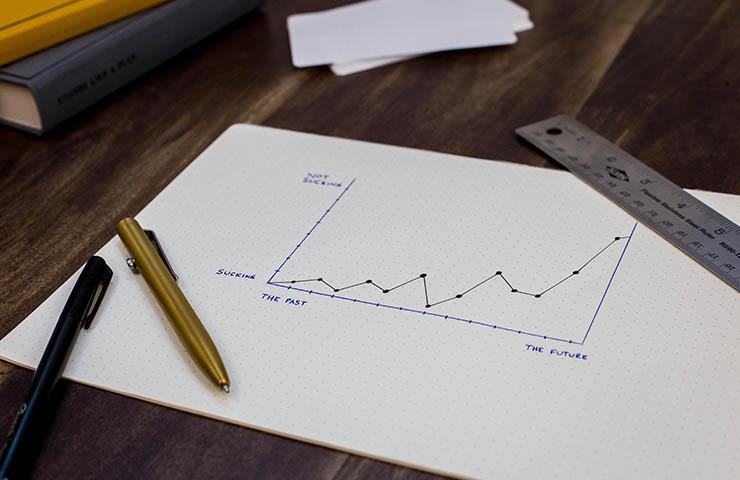 お金の変動フローの表グラフ
