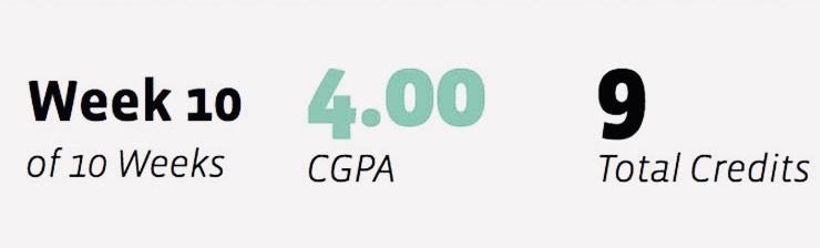 私のCGPA(累積成績平均点)